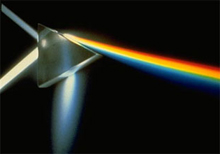 A ray of light passing through and reflected from a prism