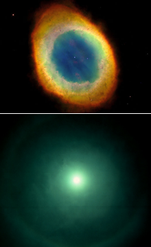 Two halos: the Ring Nebula and a solar halo